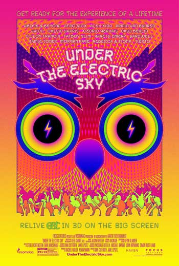 Under the Electric Sky(2014) 1080p HD-sergiu1993